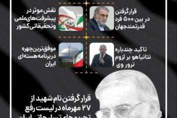 ترور دانشمند هستهای ایران